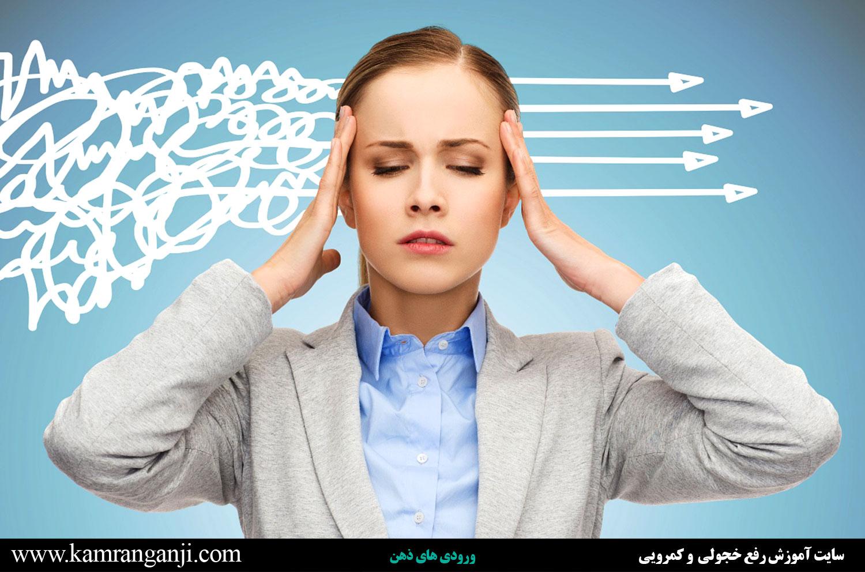 ورودی های ذهن مدیریت زمان تمرکز در مدیریت زمان و افزایش عملکرد