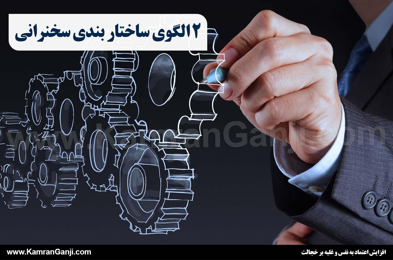 2 الگوی ساختار بندی سخنرانی ۲ الگوی ساختاربندی سخنرانی ۲ الگوی ساختاربندی سخنرانی 2