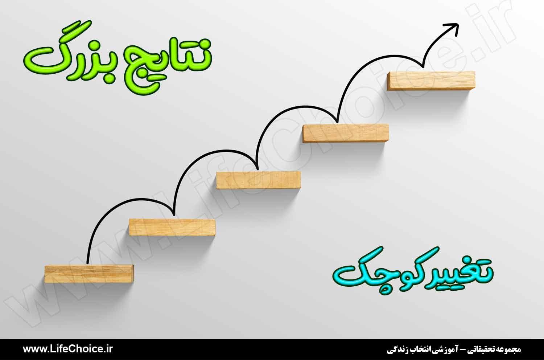 Small change big results کتاب همه جاده ها از ما آغاز می شوند کتاب همه جاده ها از ما آغاز می شوند | [معرفی + خلاصه کتاب]